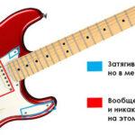 Подготовка гитары